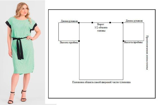 Изображение Схема Платья Бирюза